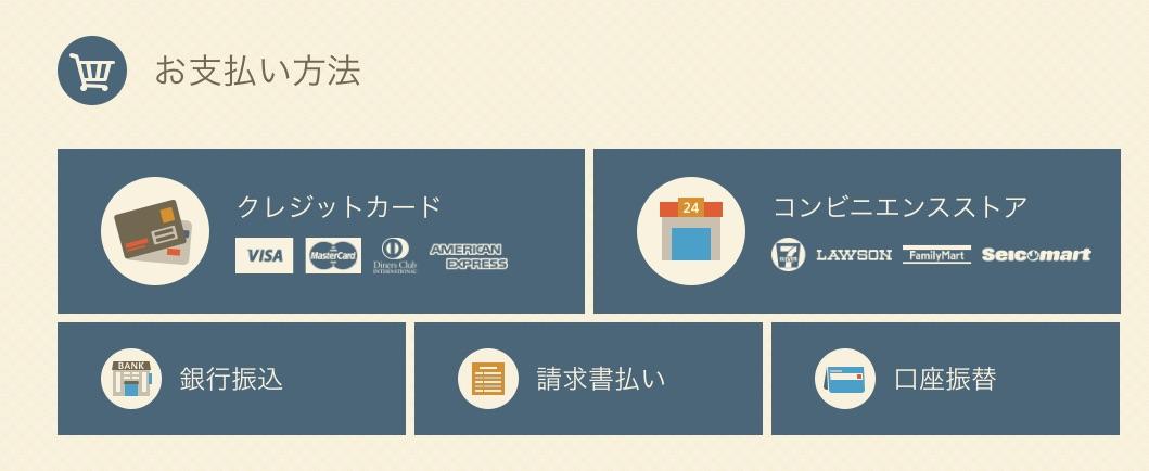 プラン___WordPress(ワードプレス)に最適化された専用高速サーバー【GMO_WP_Cloud】